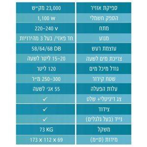 מצנן אוויר תעשייתי למכירה, דגם 23,000 | Buyline